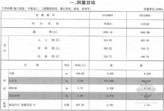 [最新]2013版云南省通用安装工程消耗量定额(管道篇下 808页)