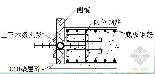 大型池体橡胶止水带防水变形缝在施工中的质量控制