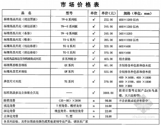 [湖北]2014年2月装饰工程材料价格信息