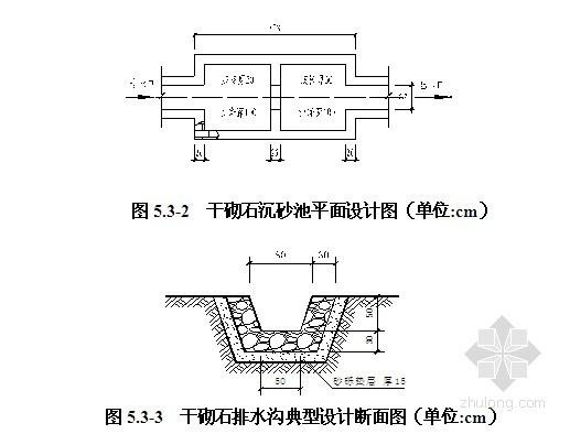 湖南水利综合整治工程施工组织设计