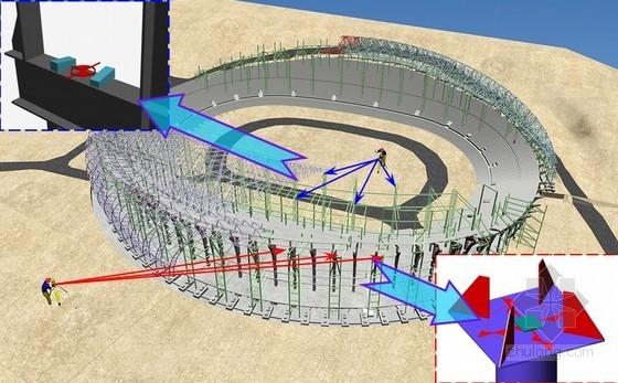 [贵州]钢结构甲级体育场工程创新技术策划(7项)