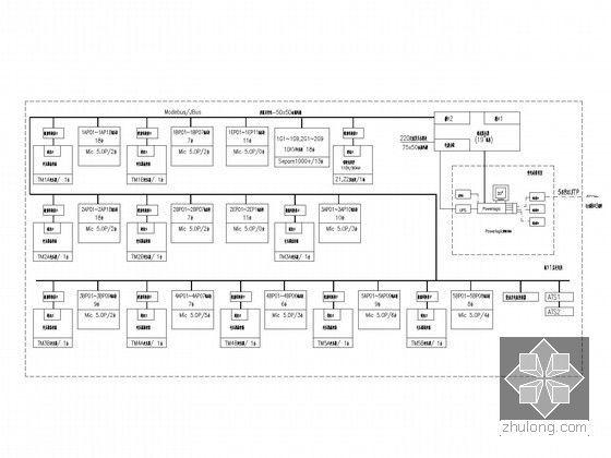 [湖北]全球首座室内电影乐园强电施工图纸(国内外顶级设计院审图意见)-变电所设备运行监视及能量管理系统图
