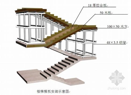 [江西]五星级酒店施工组织设计(节点详图)