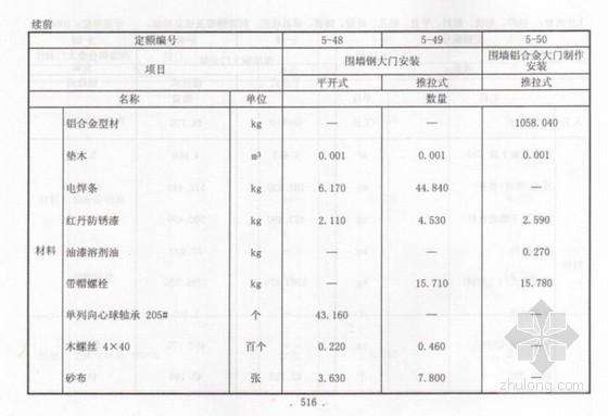 2010版新疆维吾尔自治区建筑工程消耗量定额实体项目5-6章