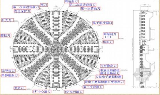 过江隧道大型泥水复合盾构施工关键技术与刀具使用管理146页(PPT)
