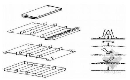 河道改造施工组织设计