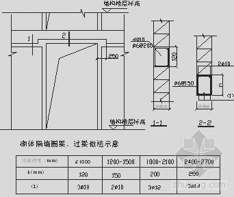 北京某医院旧病房楼改造施工方案