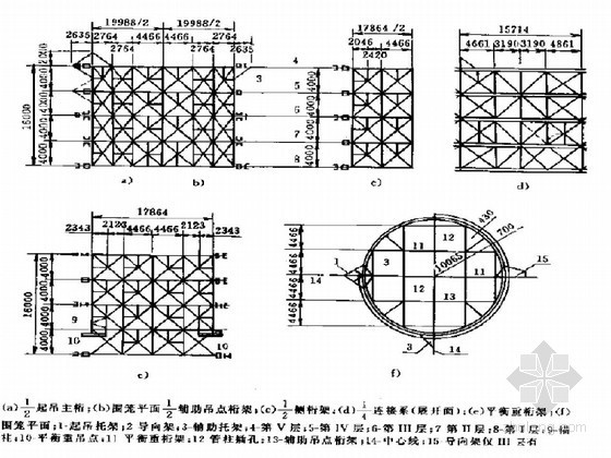 桥梁施工工程师手册