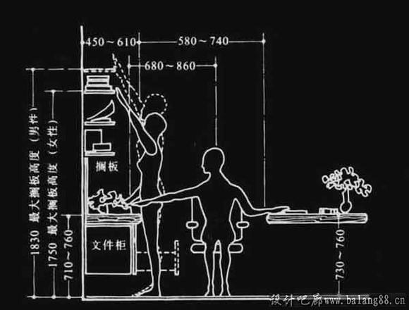 [资料]室内设计尺寸大全,超详细!