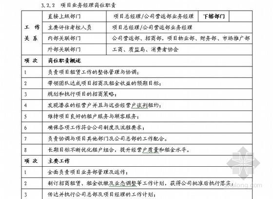 [标杆地产]房地产集团商业部管理制度汇编