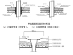 高层办公楼省优质样板工程创优策划方案(143页)