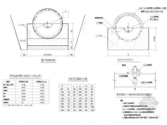 180°混凝土管道基础及接口大样图(适用于开槽管道)