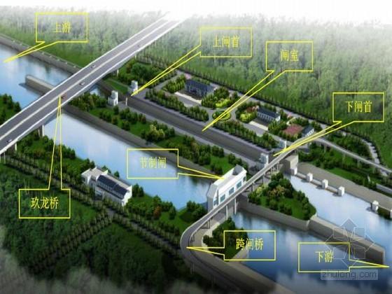 [江苏]船闸工程土建项目施工组织设计(图文并茂)