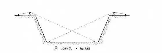 基础施工测量方法总结