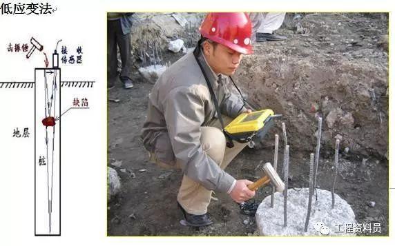 桩基常用六种检测方法及适用的桩基础类型