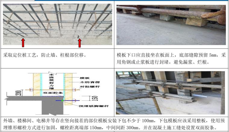 剪力墙、柱模板工程质量控制要点展示牌