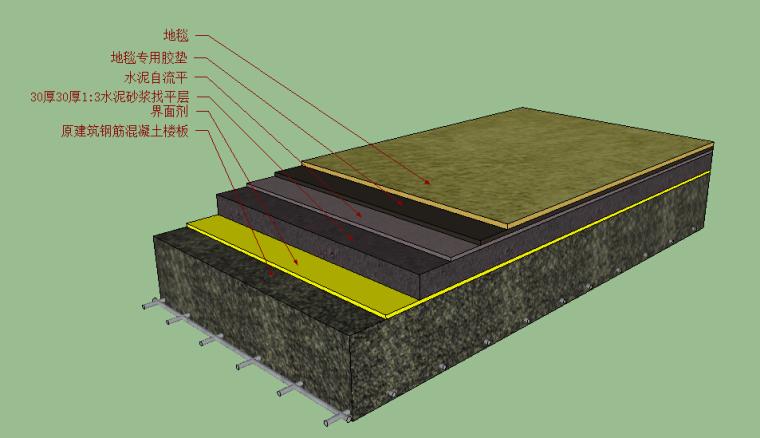 [金螳螂]CAD施工节点对应sketchup模型(原装饰节点手册)-地面