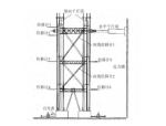天津高银117大厦巨型支撑设计与思考(PDF,6页)