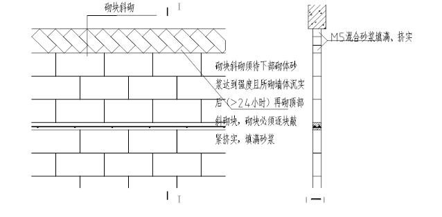 公共建设使用场所工程二次结构施工方案
