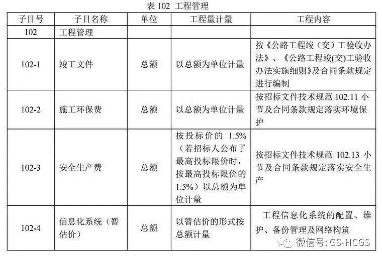 2018版公路工程标准施工招标文件解读_6