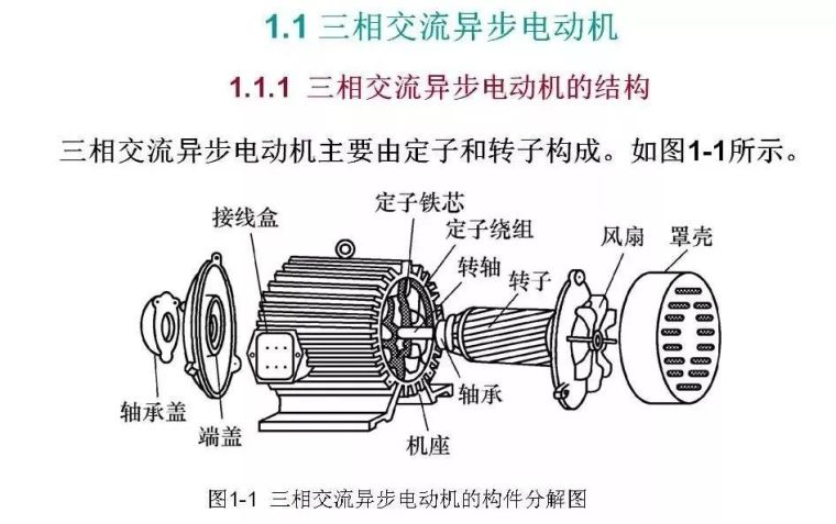 [电气分享]电气控制电路解读