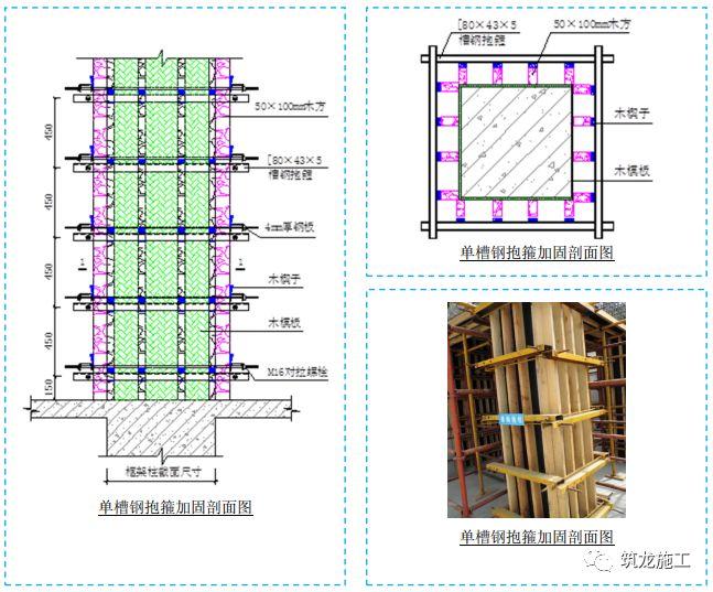 五大分部工程施工质量标准化图集,大量现场细部节点做法!_35