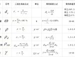 土力学与地基基础三项指标公式