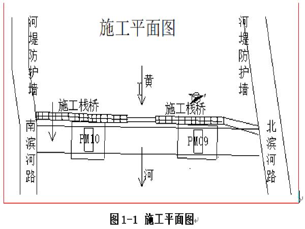 主桥承台围堰安全专项施工方案
