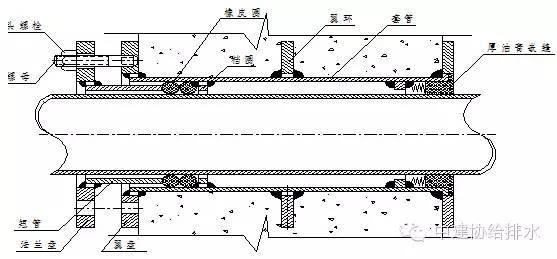 给排水预留预埋关键工序及质量控制保证措施案例_5
