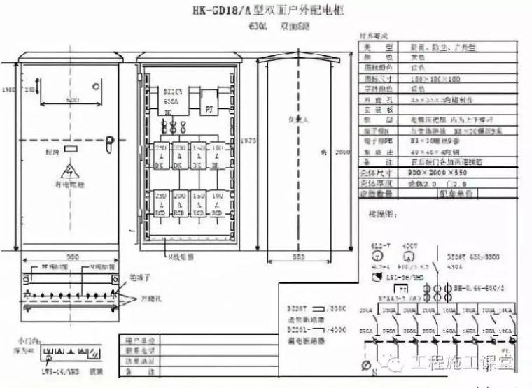 三级配电、二级漏电保护等配电箱及施工要求!_6