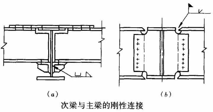 钢结构梁柱连接节点构造详解_25