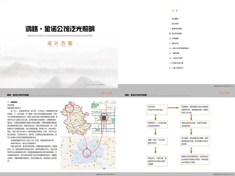鸿路•金诺公馆泛光照明工程设计方案