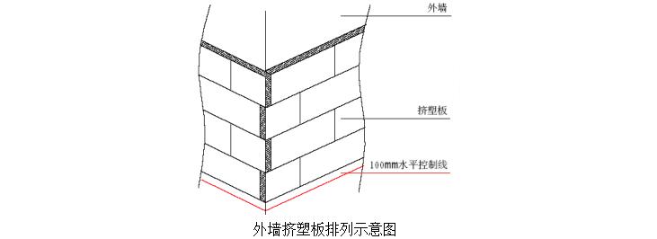 碧桂园建筑节能施工方案