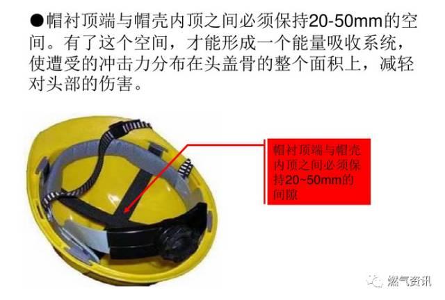 燃气工程施工安全培训(现场图片全了)_25