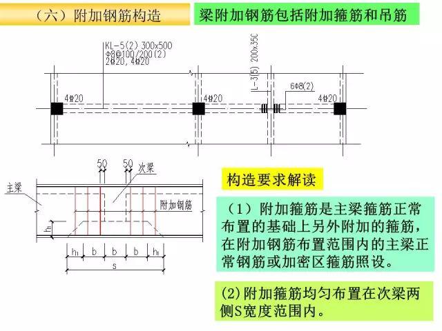 资料员之梁标准构造详图的识图_17