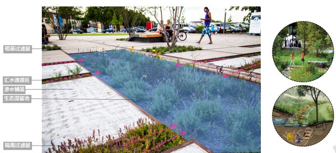 """[上海]""""海绵城市""""生态复合型公共休闲绿地景观规划设计方案_9"""