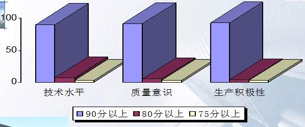 幕墙转接件质量控制【附最终展示RAM】_7