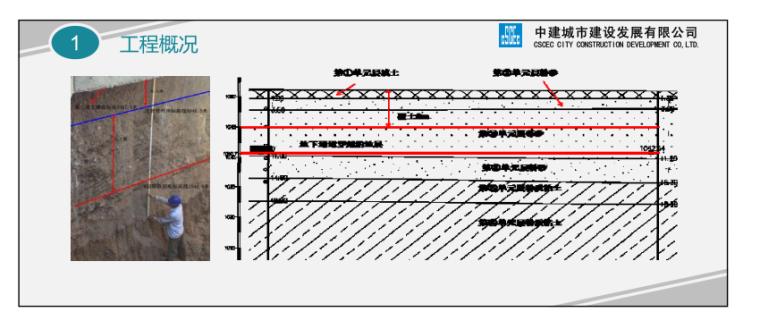 顶管技术在国内首次应用于双仓矩形管廊的研究