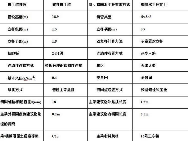 天津港西商品房悬挑脚手架方案
