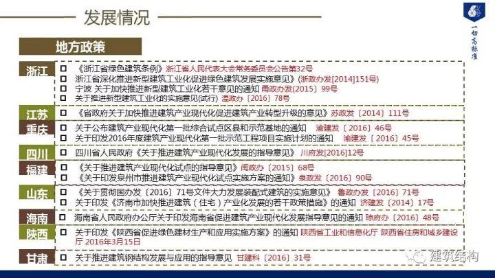 装配式建筑发展情况及技术标准介绍_28