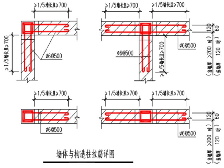 [宁波]高层住宅项目砌体工程施工方案(22页)