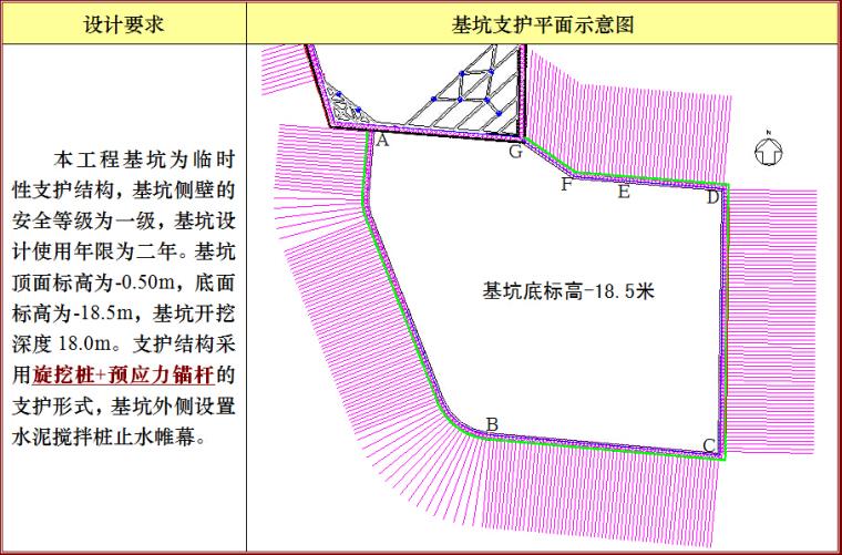 广州超高层商业办公楼施工组织设计(框架-核心筒-支撑结构,附图丰富)_2