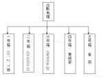 【长沙】某改造项目临时用电方案(附计算书,共20页)