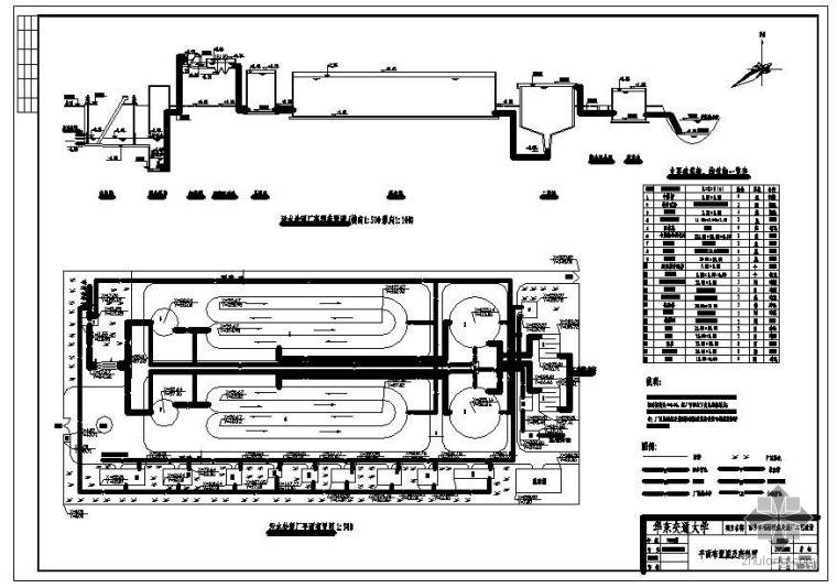 某大学污水处理厂课程设计