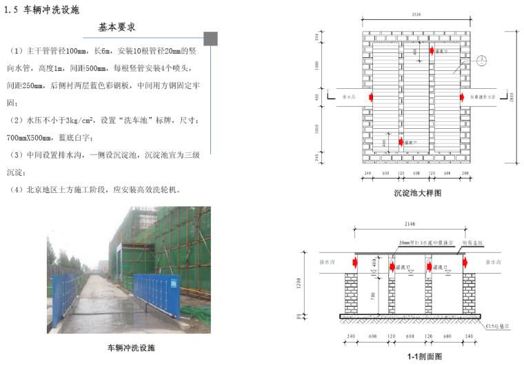 建筑工程集团施工现场标准化图册(达标类,94页)