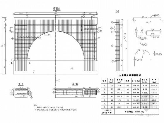 [河南]等截面悬链线无铰拱桥工程施工图设计51张