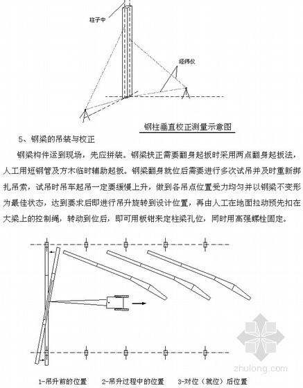 [湖南]工业厂房钢结构施工方案(节点详图)