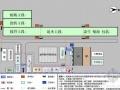 徐州某单层工业厂房施工组织设计(排架结构)