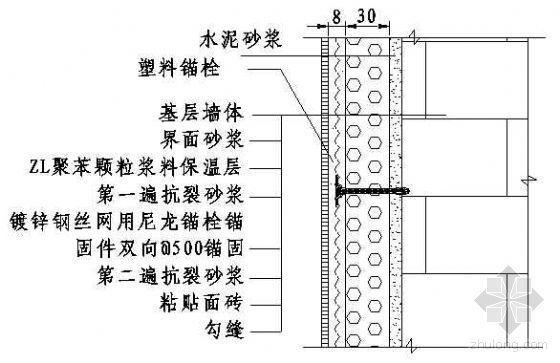 北京某旧楼维修工程ZL胶粉聚苯颗粒外饰面粘贴面砖外保温施工方案