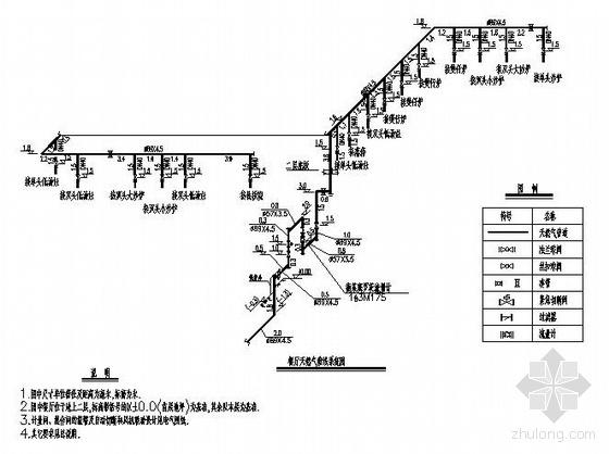 [分享]燃气工程全套图纸资料下载cad图纸下载别墅装修图片